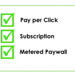 "Introducing the Cleeng ""Metered Paywall"" functionality"