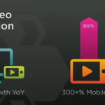 5 digital video trends to follow – lessons learned from Brightcove Play 2013