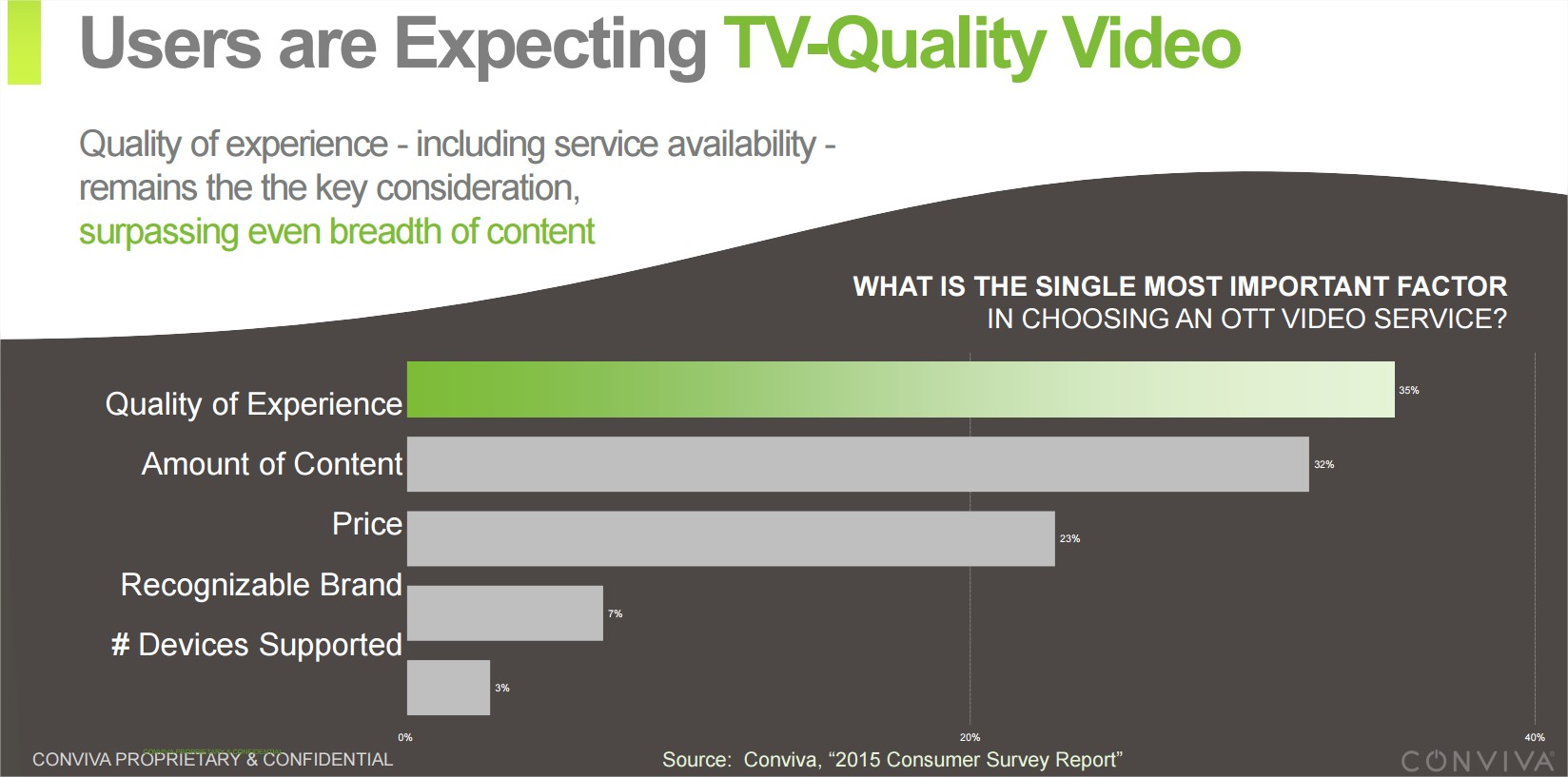 Quality of experience tops the list for viewers