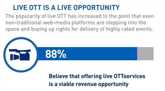 Live OTT opportunities