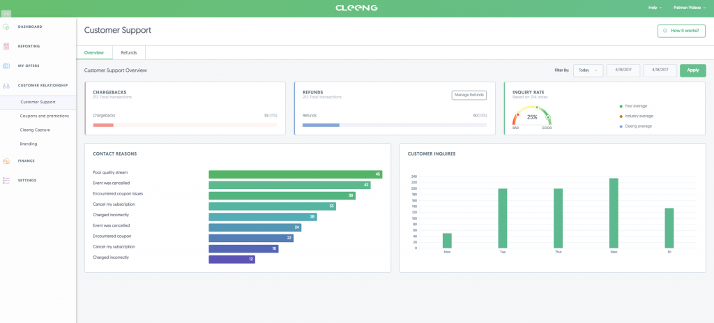 Cleeng Publisher dashboard - `