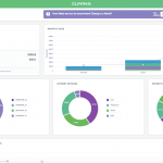 Our new Publisher Dashboard brings more data and clarity (Video)