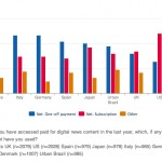 Reuters Institute reveals: Who and why pays for digital news?